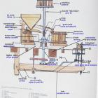 1 3 vocab moulin neerland fr