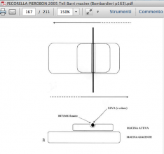 3 macine a scanalatura schema funzionale bombardieri copie