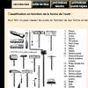 principaux-outils-de-taille-xxe-s-copie.png