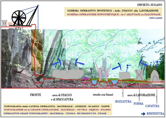 schema-cava-lavorazione-verde.png